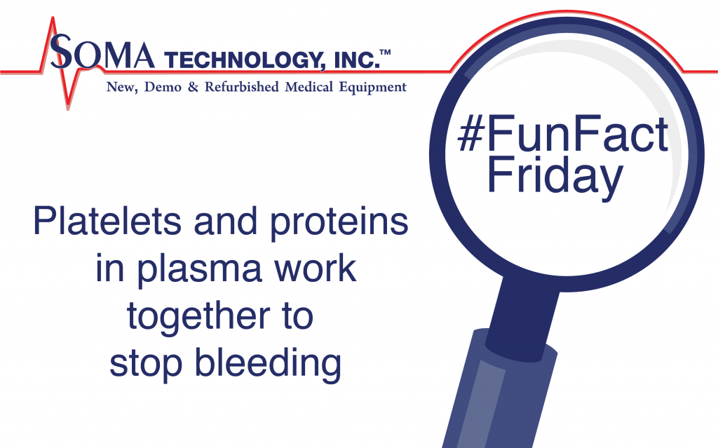 Platelets and proteins in plasma work together to stop bleeding - Soma Technology, Inc.