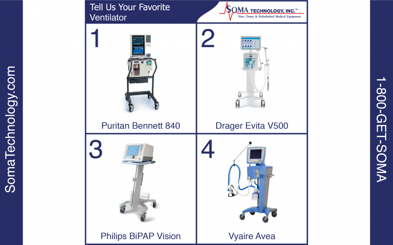 Tell Us Your Favorite Ventilator