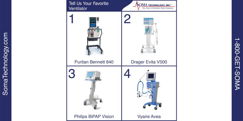 Tell us your favorite ventilator - Soma Technology, Inc.