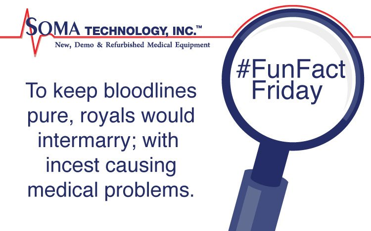 Royal Bloodlines - Fun Fact Friday - Soma Technology, Inc.