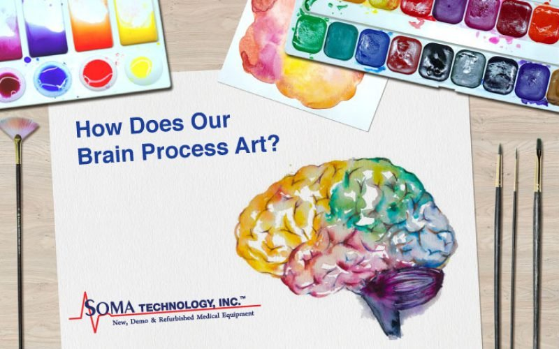 How Does Our Brain Process Art?