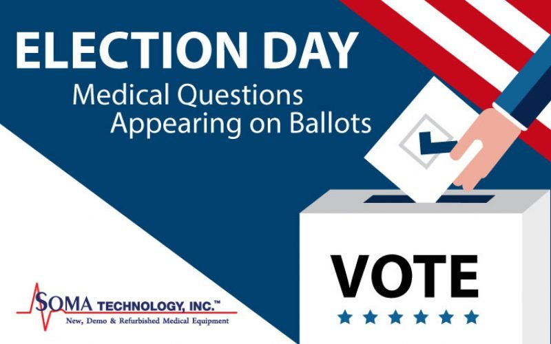 Election Day: Medical Questions Appearing on Ballots