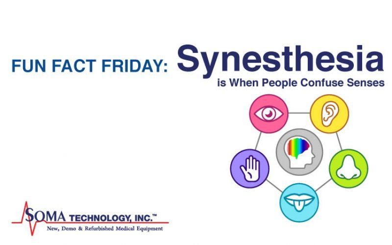 Fun Fact Friday: Synesthesia is When People Confuse Senses