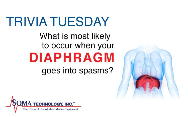 What is most likely to occur when your diaphragm goes into spasms? - Soma Technology, Inc.