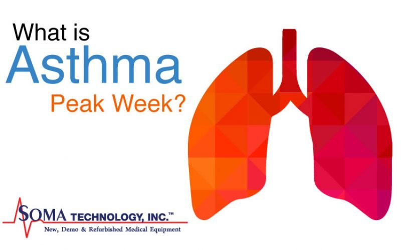 What is Asthma Peak Week?