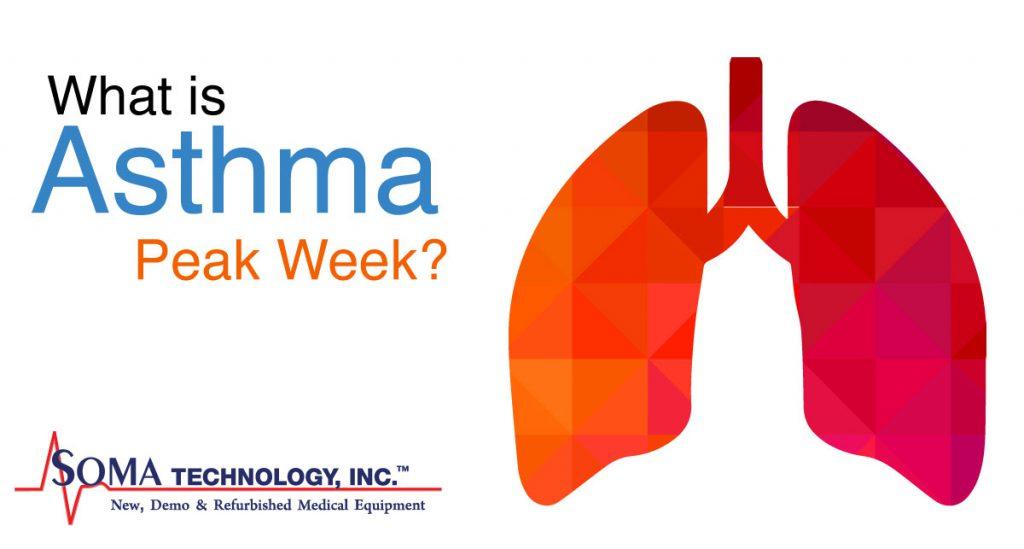 asthma peak weak