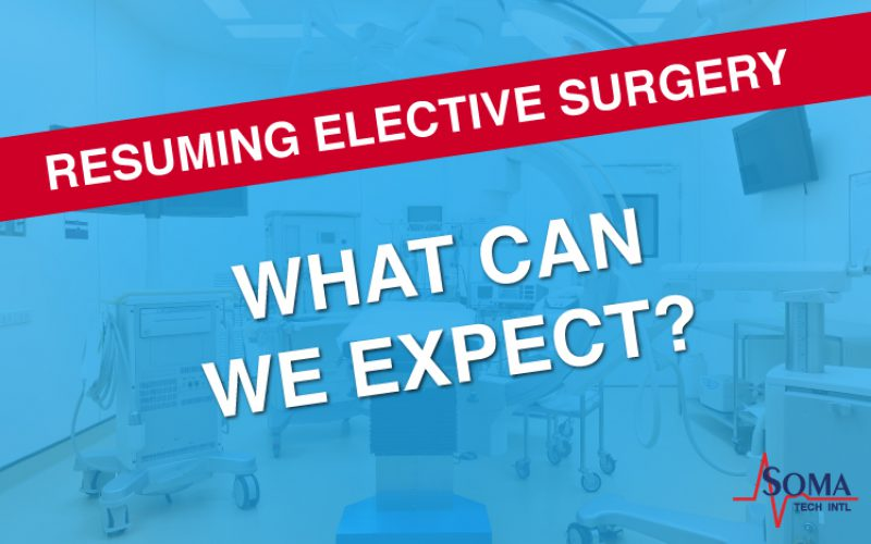 Resuming Elective Surgery:  What Can We Expect?
