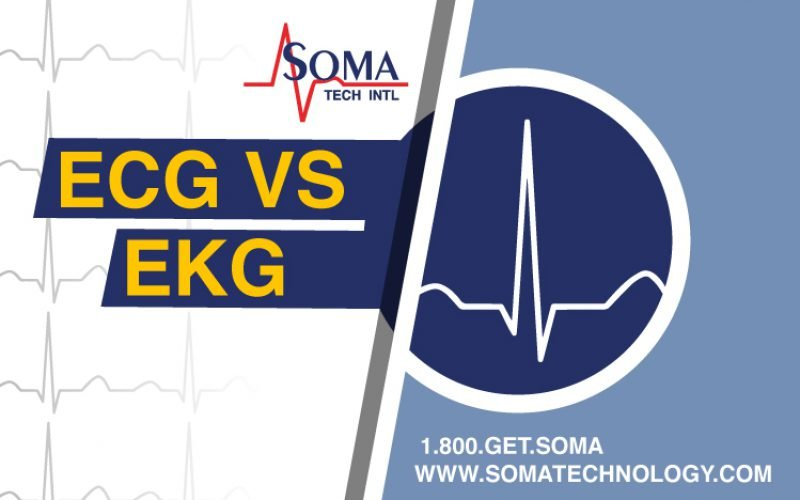 EKG vs ECG | What's the Difference Between ECG and EKG?