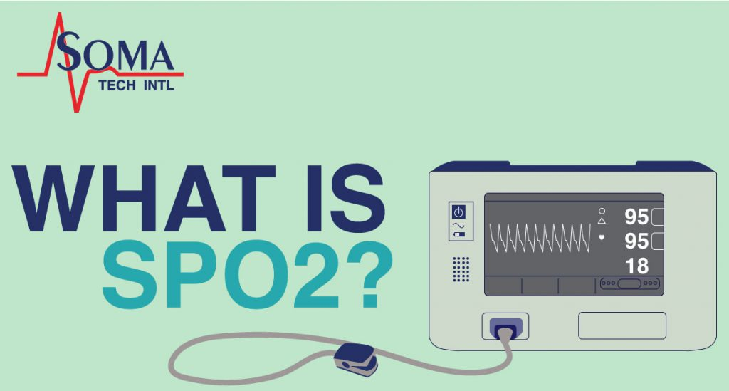 What is SpO2? - What is the Normal Level of SpO2?